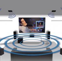 Bild von einem Surrounding Audio System